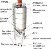 Цементный силос стальной сборный